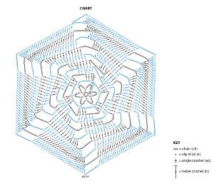 Pinwheel Crochet Bedspread Pattern ...