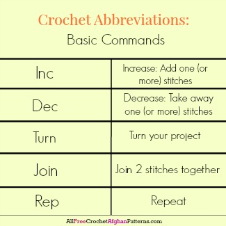 Crochet Stitches Pattern Abbreviations : How To Read Crochet Instructions How To Crochet