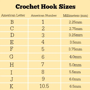 What Letter Is Size  Crochet Hook